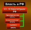 Органы власти в Магнитогорске